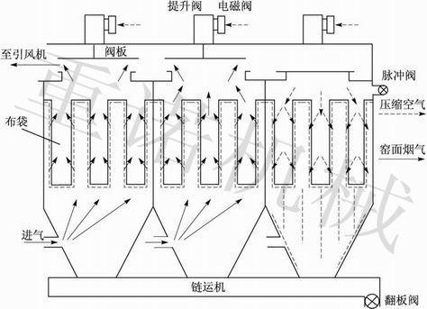 【中频炉的工作原理|无锡电炉